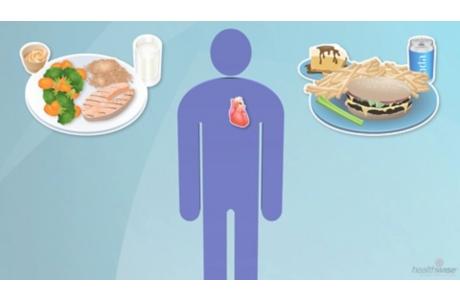 Dieta saludable para el corazón