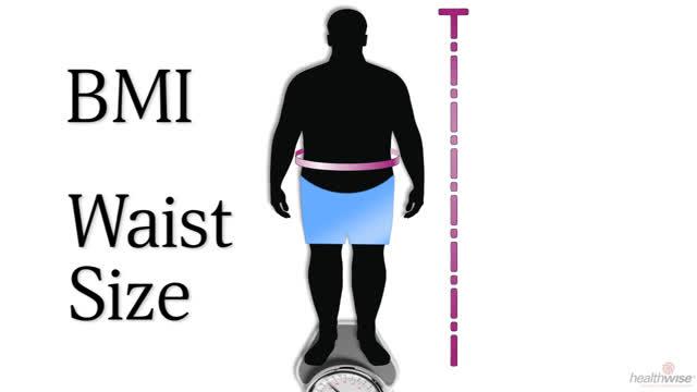 IMC, la talla de cintura y su salud (subtitulado)