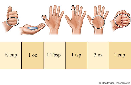 How to use your hand to know portion sizes