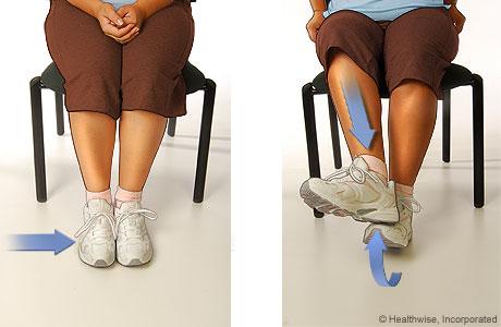 Isometric opposition strengthening exercise for an ankle sprain