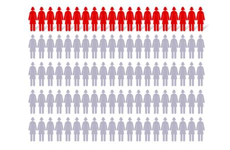 Para mujeres que tienen mutaciones en el gen BRCA2