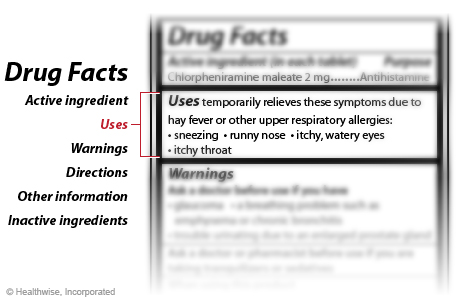Example of the Uses section of an over-the-counter Drug Facts label