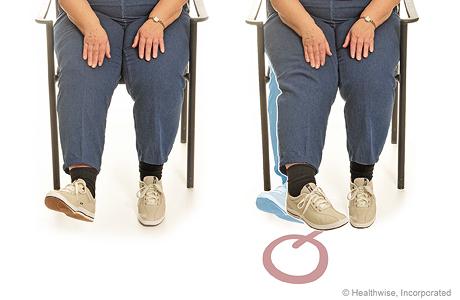 Alphabet range-of-motion exercise for an ankle sprain