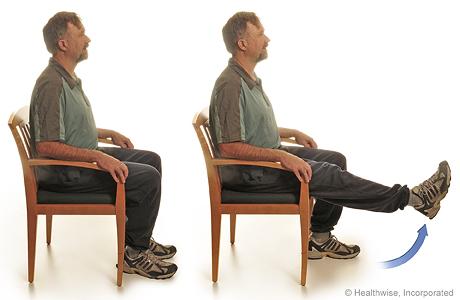 Extensión de la rodilla