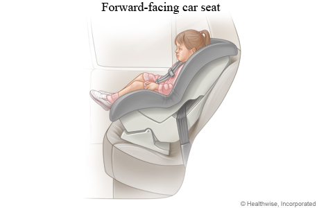 Child in a forward-facing car seat