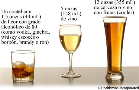 Imagen de la comparación de bebidas alcohólicas estándar