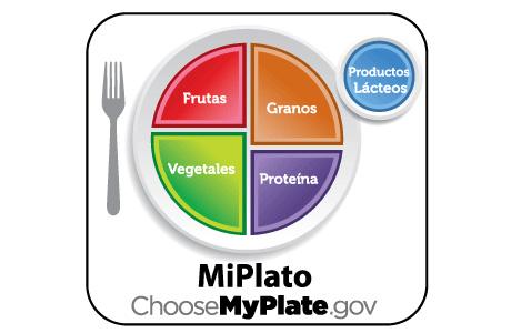 Logotipo de MiPlato