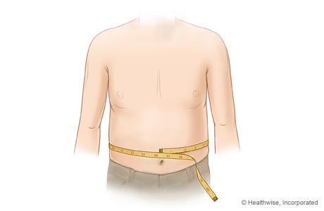 Cómo medirse la cintura