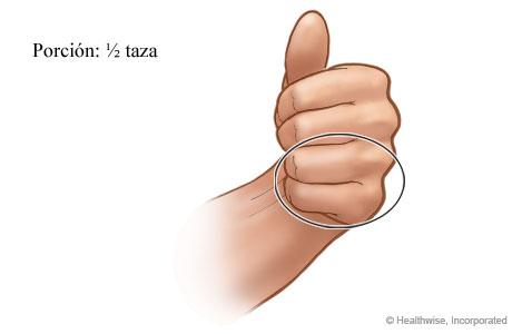 Puño con los dos últimos dedos marcados por un círculo
