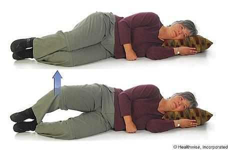 Imagen de cómo hacer el ejercicio de rotación externa de cadera