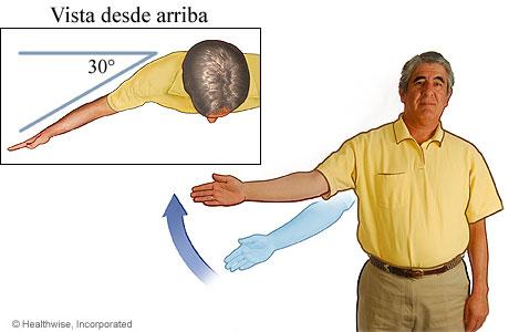Levantamiento de brazo hacia un costado