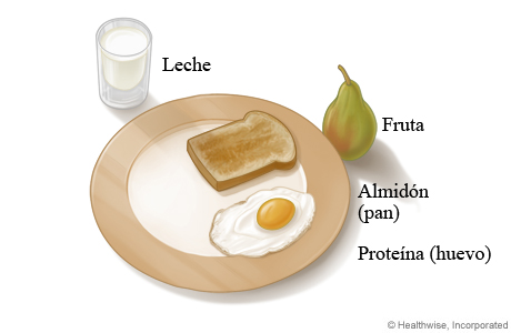 Muestra de formato de plato para desayuno para personas con diabetes