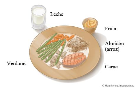 Muestra de formato de plato de almuerzo o cena para personas con diabetes